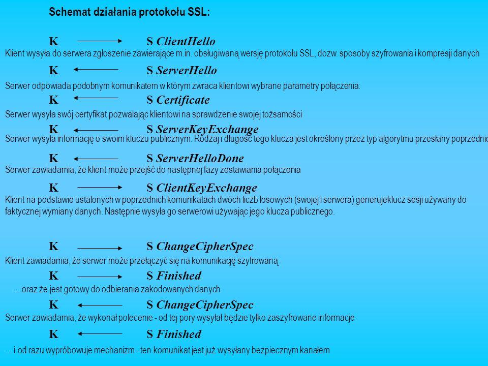 Schemat działania protokołu SSL: K S ClientHello K S ServerHello KS Certificate KS ServerKeyExchange K S ServerHelloDone K S ClientKeyExchange K S Cha