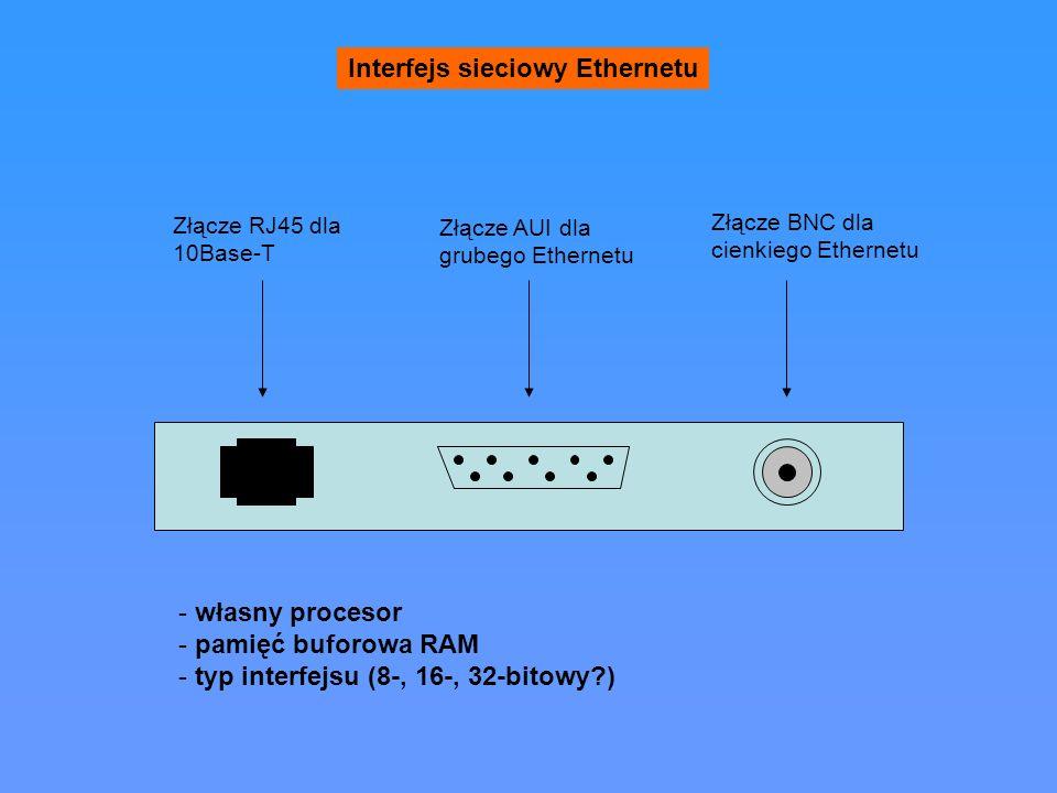 Interfejs sieciowy Ethernetu Złącze RJ45 dla 10Base-T Złącze AUI dla grubego Ethernetu Złącze BNC dla cienkiego Ethernetu - własny procesor - pamięć buforowa RAM - typ interfejsu (8-, 16-, 32-bitowy?)