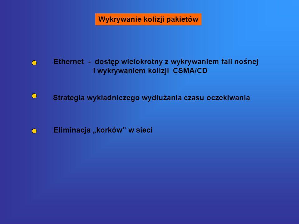 Wykrywanie kolizji pakietów Ethernet - dostęp wielokrotny z wykrywaniem fali nośnej i wykrywaniem kolizji CSMA/CD Strategia wykładniczego wydłużania czasu oczekiwania Eliminacja korków w sieci