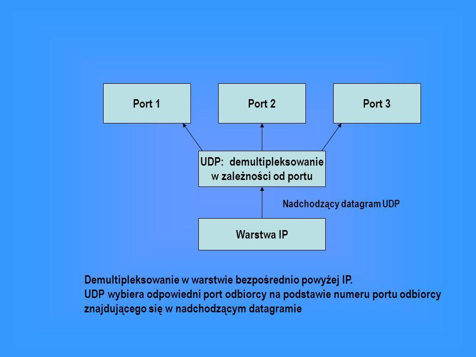 Port 1Port 2Port 3 UDP: demultipleksowanie w zależności od portu Warstwa IP Nadchodzący datagram UDP Demultipleksowanie w warstwie bezpośrednio powyże