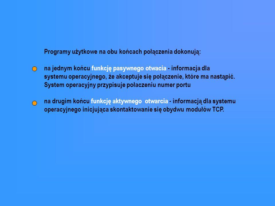 Programy użytkowe na obu końcach połączenia dokonują: na jednym końcu funkcję pasywnego otwacia - informacja dla systemu operacyjnego, że akceptuje si
