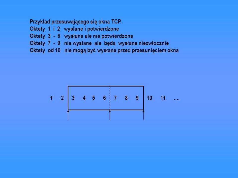 1 2 3 4 5 6 7 8 9 10 11.... Przykład przesuwającego się okna TCP. Oktety 1 i 2 wysłane i potwierdzone Oktety 3 - 6 wysłane ale nie potwierdzone Oktety