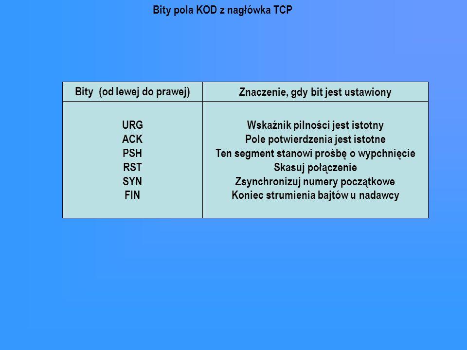 Bity pola KOD z nagłówka TCP Bity (od lewej do prawej) Znaczenie, gdy bit jest ustawiony URG ACK PSH RST SYN FIN Wskaźnik pilności jest istotny Pole p