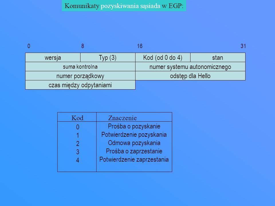 Komunikaty pozyskiwania sąsiada w EGP: wersjaTyp (3)Kod (od 0 do 4)stan suma kontrolna numer systemu autonomicznego numer porządkowy 0 8 16 31 Prośba