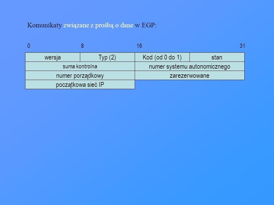Komunikaty związane z prośbą o dane w EGP: wersjaTyp (2)Kod (od 0 do 1)stan suma kontrolna numer systemu autonomicznego numer porządkowy 0 8 16 31 zar