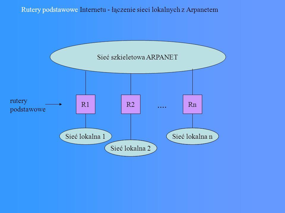 Sieć szkieletowa ARPANET R1.... R2Rn Sieć lokalna 1 Sieć lokalna 2 Sieć lokalna n rutery podstawowe Rutery podstawowe Internetu - łączenie sieci lokal
