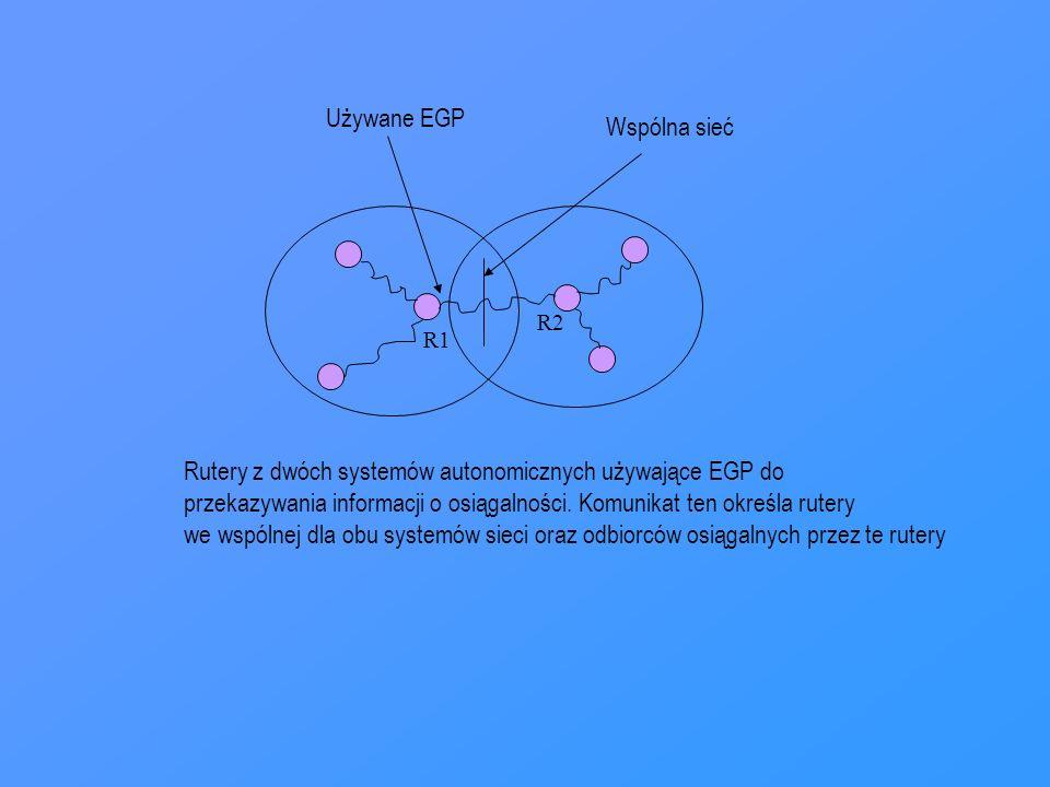 R1 R2 Używane EGP Wspólna sieć Rutery z dwóch systemów autonomicznych używające EGP do przekazywania informacji o osiągalności. Komunikat ten określa