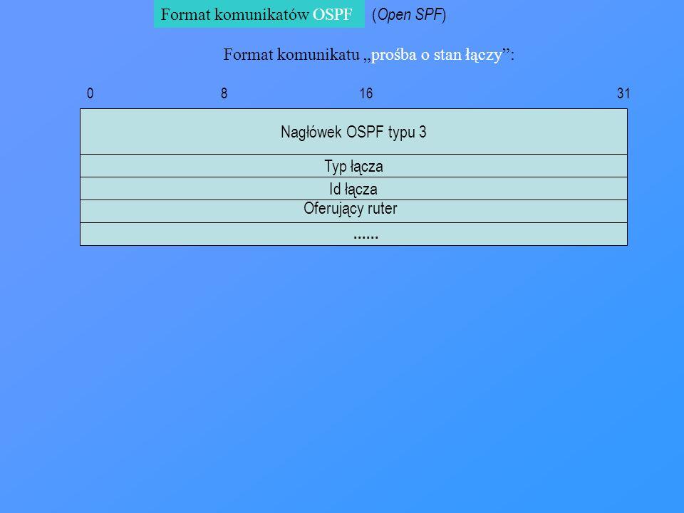 Format komunikatów OSPF 0 8 16 31 ( Open SPF ) Id łącza....... Format komunikatu prośba o stan łączy: Nagłówek OSPF typu 3 Typ łącza Oferujący ruter..