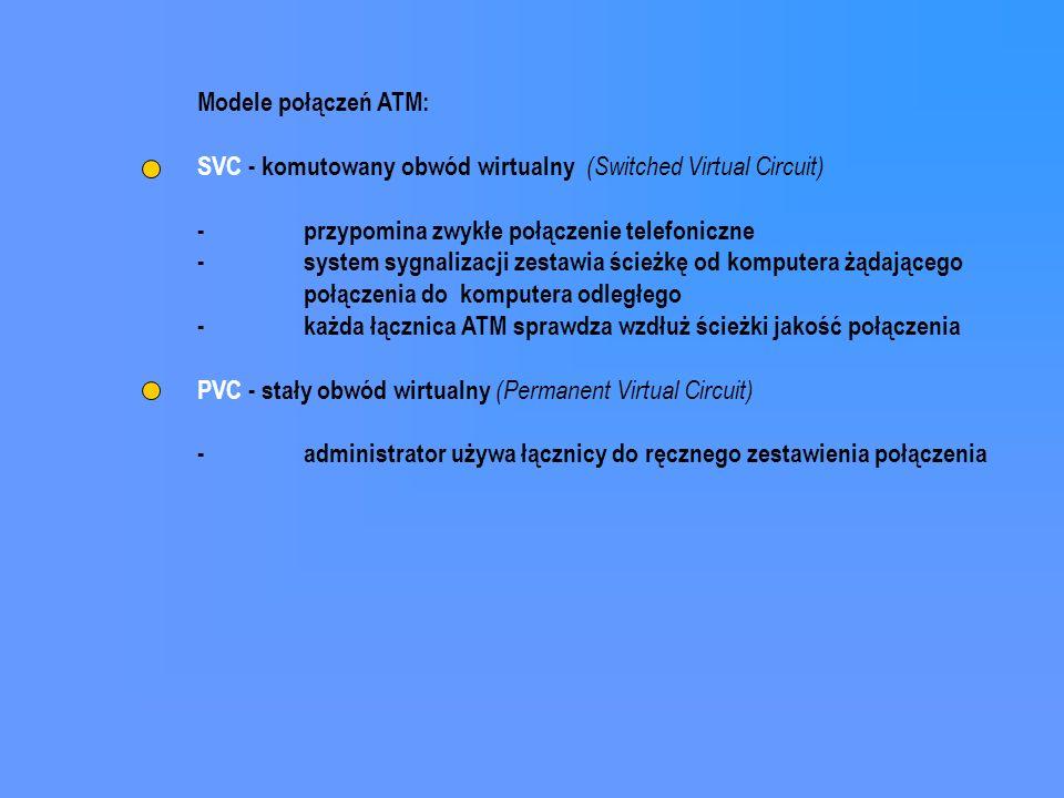 Modele połączeń ATM: SVC - komutowany obwód wirtualny (Switched Virtual Circuit) -przypomina zwykłe połączenie telefoniczne -system sygnalizacji zesta