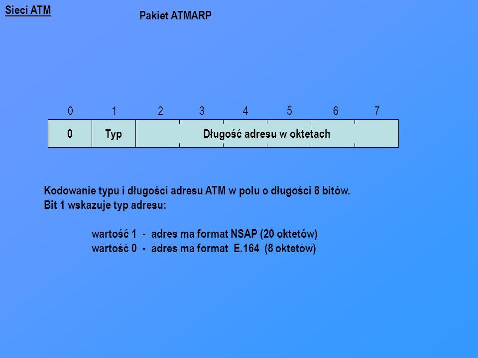 Sieci ATM 0TypDługość adresu w oktetach Kodowanie typu i długości adresu ATM w polu o długości 8 bitów. Bit 1 wskazuje typ adresu: wartość 1 - adres m