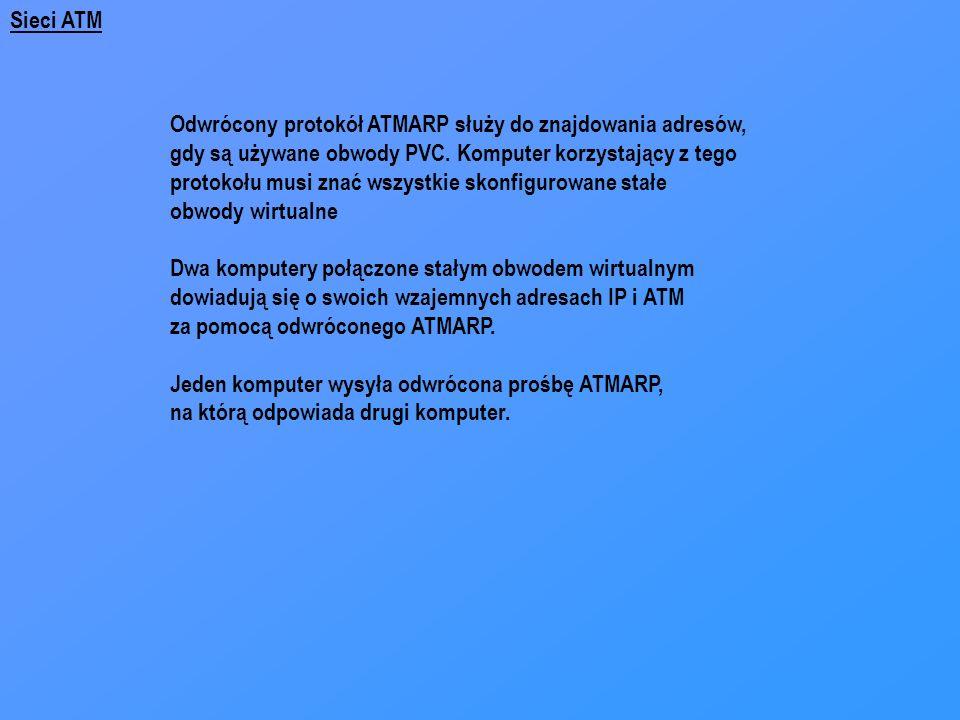 Sieci ATM Odwrócony protokół ATMARP służy do znajdowania adresów, gdy są używane obwody PVC. Komputer korzystający z tego protokołu musi znać wszystki