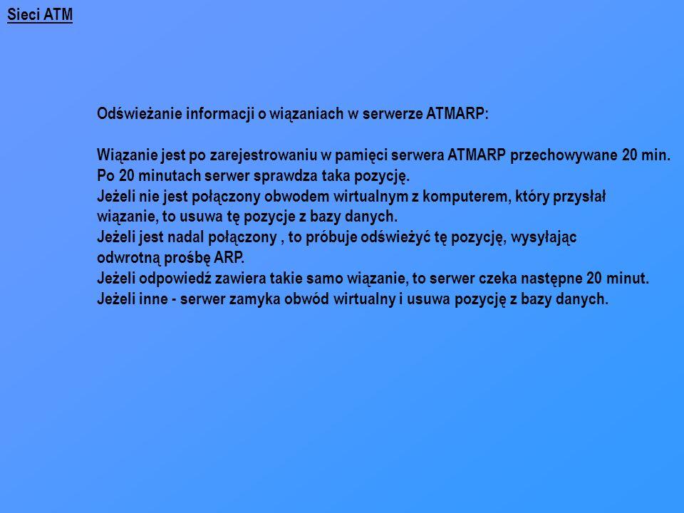 Sieci ATM Odświeżanie informacji o wiązaniach w serwerze ATMARP: Wiązanie jest po zarejestrowaniu w pamięci serwera ATMARP przechowywane 20 min. Po 20