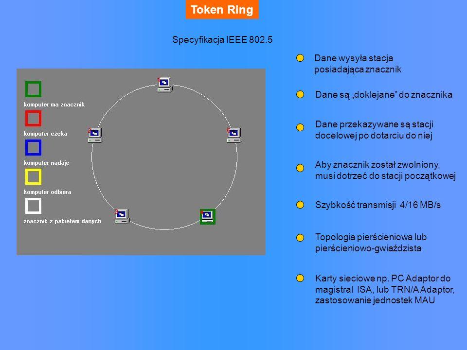 Token Ring Dane wysyła stacja posiadająca znacznik Dane są doklejane do znacznika Dane przekazywane są stacji docelowej po dotarciu do niej Aby znaczn