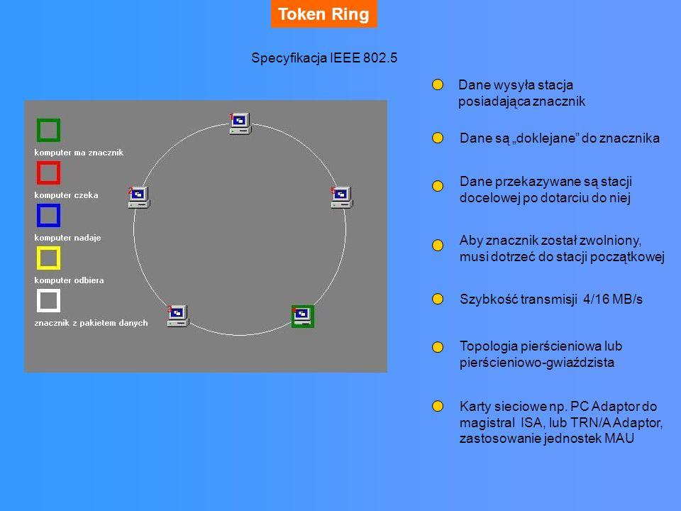 Format ramki Token Ring Długość pól w oktetach Ogranicznik początku ramki Sterowanie dostępem Adres odbiorcy Adres nadawcy 116643 - 14971 Ogranicznik końca ramki Token: Ogranicznik początku ramki 1 oktet Ogranicznik końca ramki 1 oktet Pole sterowania dostępem 1 oktet Dane