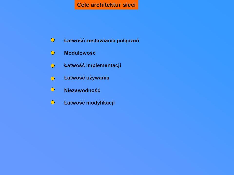Topologia MAGISTRALI LINIOWEJ np.