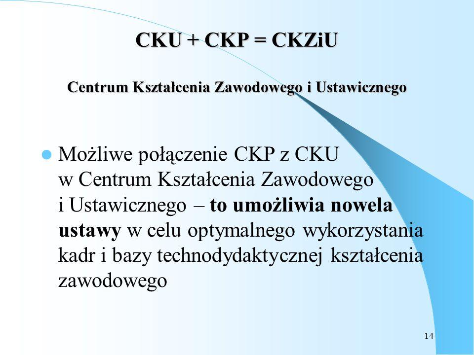 14 CKU + CKP = CKZiU Centrum Kształcenia Zawodowego i Ustawicznego Możliwe połączenie CKP z CKU w Centrum Kształcenia Zawodowego i Ustawicznego – to u