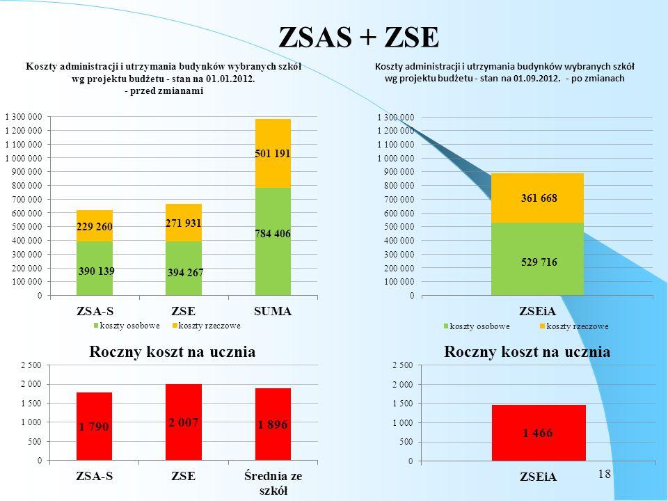 18 ZSAS + ZSE