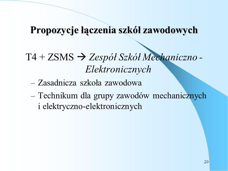 20 Propozycje łączenia szkół zawodowych T4 + ZSMS Zespół Szkół Mechaniczno - Elektronicznych – Zasadnicza szkoła zawodowa – Technikum dla grupy zawodó