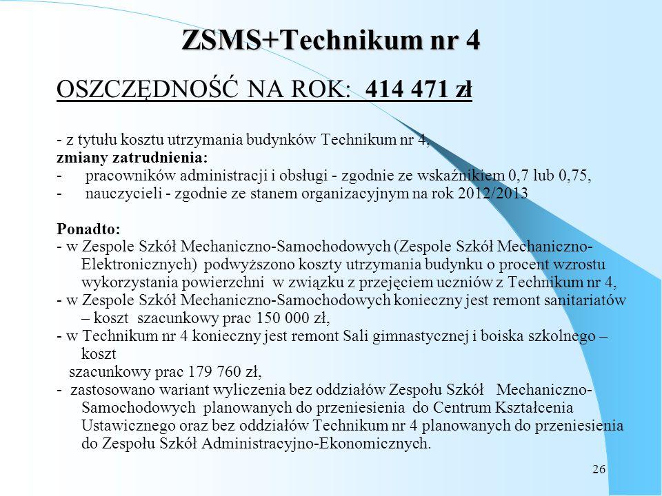 26 ZSMS+Technikum nr 4 OSZCZĘDNOŚĆ NA ROK: 414 471 zł - z tytułu kosztu utrzymania budynków Technikum nr 4, zmiany zatrudnienia: - pracowników adminis