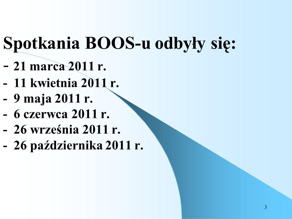 3 Spotkania BOOS-u odbyły się: - 21 marca 2011 r. - 11 kwietnia 2011 r. - 9 maja 2011 r. - 6 czerwca 2011 r. - 26 września 2011 r. - 26 października 2