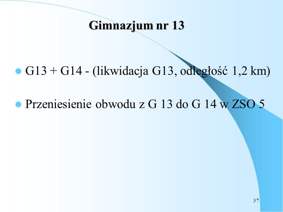 37 Gimnazjum nr 13 G13 + G14 - (likwidacja G13, odległość 1,2 km) Przeniesienie obwodu z G 13 do G 14 w ZSO 5