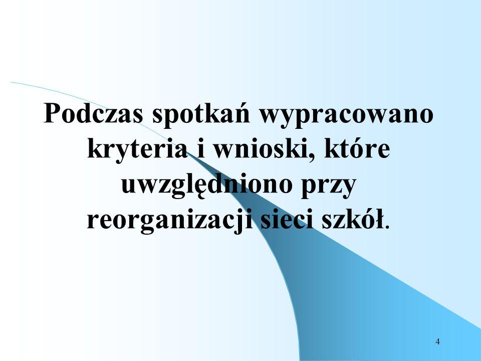4 Podczas spotkań wypracowano kryteria i wnioski, które uwzględniono przy reorganizacji sieci szkół.