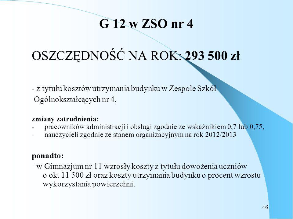 46 G 12 w ZSO nr 4 OSZCZĘDNOŚĆ NA ROK: 293 500 zł - z tytułu kosztów utrzymania budynku w Zespole Szkół Ogólnokształcących nr 4, zmiany zatrudnienia: