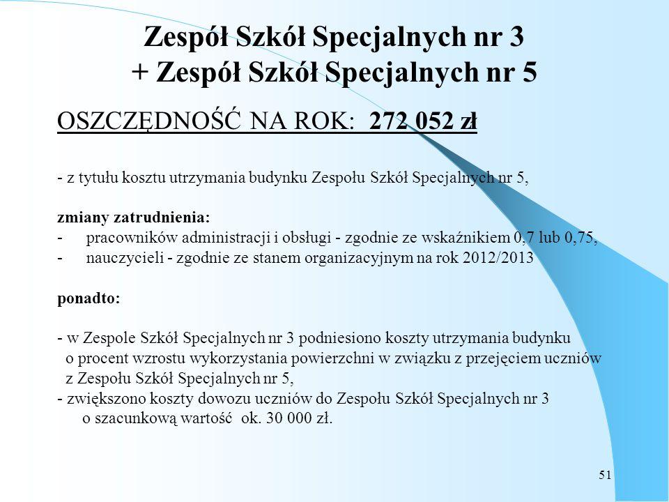 51 Zespół Szkół Specjalnych nr 3 + Zespół Szkół Specjalnych nr 5 OSZCZĘDNOŚĆ NA ROK: 272 052 zł - z tytułu kosztu utrzymania budynku Zespołu Szkół Spe