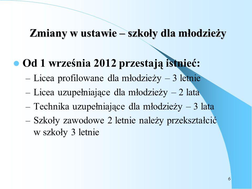 6 Zmiany w ustawie – szkoły dla młodzieży Od 1 września 2012 przestają istnieć: – Licea profilowane dla młodzieży – 3 letnie – Licea uzupełniające dla