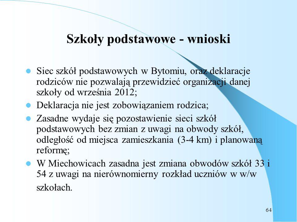64 Szkoły podstawowe - wnioski Siec szkół podstawowych w Bytomiu, oraz deklaracje rodziców nie pozwalają przewidzieć organizacji danej szkoły od wrześ