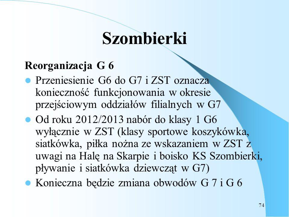 74 Szombierki Reorganizacja G 6 Przeniesienie G6 do G7 i ZST oznacza konieczność funkcjonowania w okresie przejściowym oddziałów filialnych w G7 Od ro