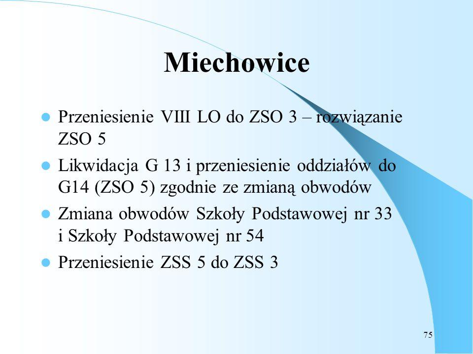 75 Miechowice Przeniesienie VIII LO do ZSO 3 – rozwiązanie ZSO 5 Likwidacja G 13 i przeniesienie oddziałów do G14 (ZSO 5) zgodnie ze zmianą obwodów Zm