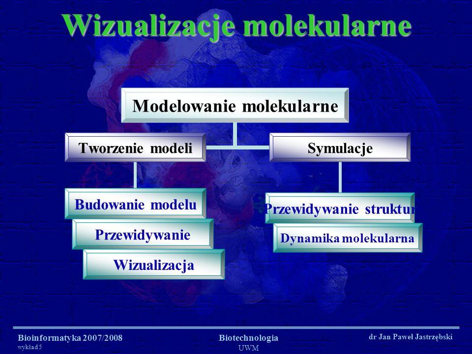 Bioinformatyka 2007/2008 wykład 5 Biotechnologia UWM dr Jan Paweł Jastrzębski Wizualizacje molekularne Dynamika molekularna