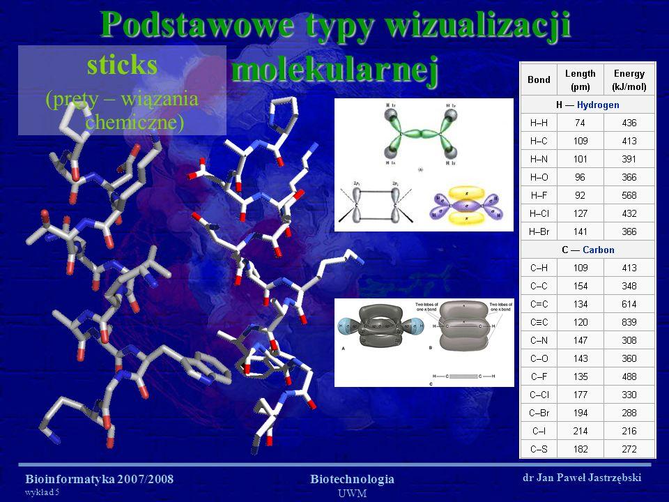 Bioinformatyka 2007/2008 wykład 5 Biotechnologia UWM dr Jan Paweł Jastrzębski Podstawowe typy wizualizacji molekularnej sticks (pręty – wiązania chemi
