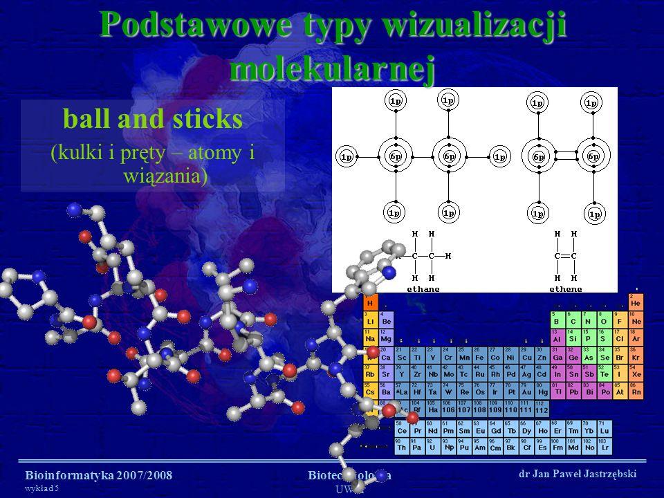 Bioinformatyka 2007/2008 wykład 5 Biotechnologia UWM dr Jan Paweł Jastrzębski Podstawowe typy wizualizacji molekularnej ribbons i cartoon (wstążki – wzajemne ułożenie powierzchni wiązań peptydowych)