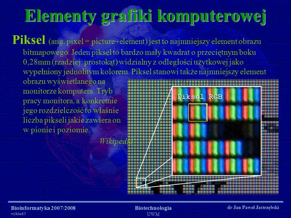 Bioinformatyka 2007/2008 wykład 5 Biotechnologia UWM dr Jan Paweł Jastrzębski Wielkość grafiki Elementy grafiki komputerowej Rozdzielczość 800 × 600 wielkość obrazka w pikselach 300dpi rozdzielczość obrazka w punktach na cal 300ppi rozdzielczość obrazka w pikselach na cal Daje obrazek wielkości 2,667 cala × 2 cale 1 cal = 25,4 mm co daje 67,7(3) × 58 mm