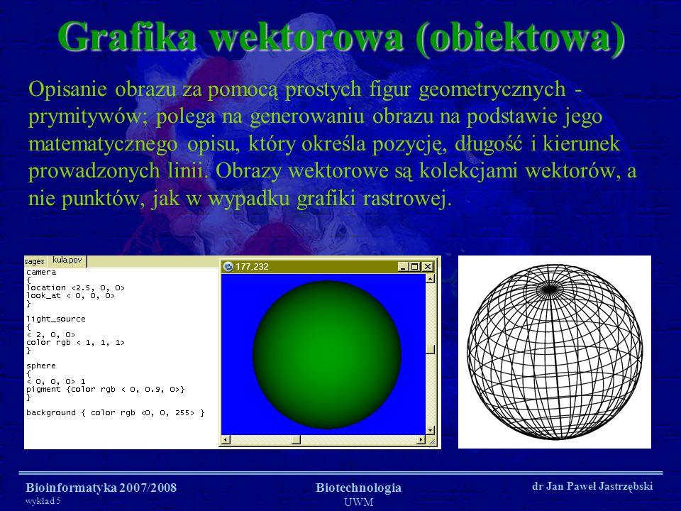 Bioinformatyka 2007/2008 wykład 5 Biotechnologia UWM dr Jan Paweł Jastrzębski Grafika rastrowa Metoda tworzenia grafiki komputerowej traktująca obraz jako zbiór bardzo małych niezależnych od siebie punktów tej samej wielkości (pikseli) ułożonych równo w wierszach i kolumnach.