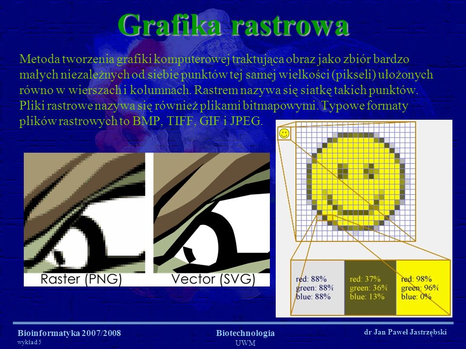 Bioinformatyka 2007/2008 wykład 5 Biotechnologia UWM dr Jan Paweł Jastrzębski Grafika rastrowa Metoda tworzenia grafiki komputerowej traktująca obraz