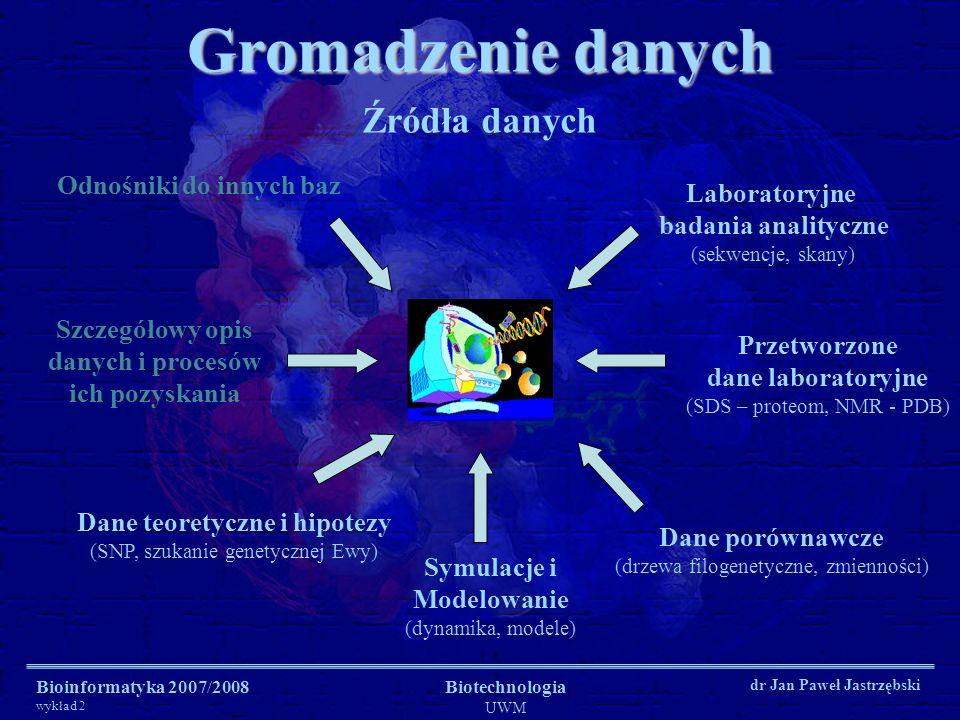 Bioinformatyka 2007/2008 wykład 2 Biotechnologia UWM dr Jan Paweł Jastrzębski Gromadzenie danych Źródła danych Laboratoryjne badania analityczne (sekw