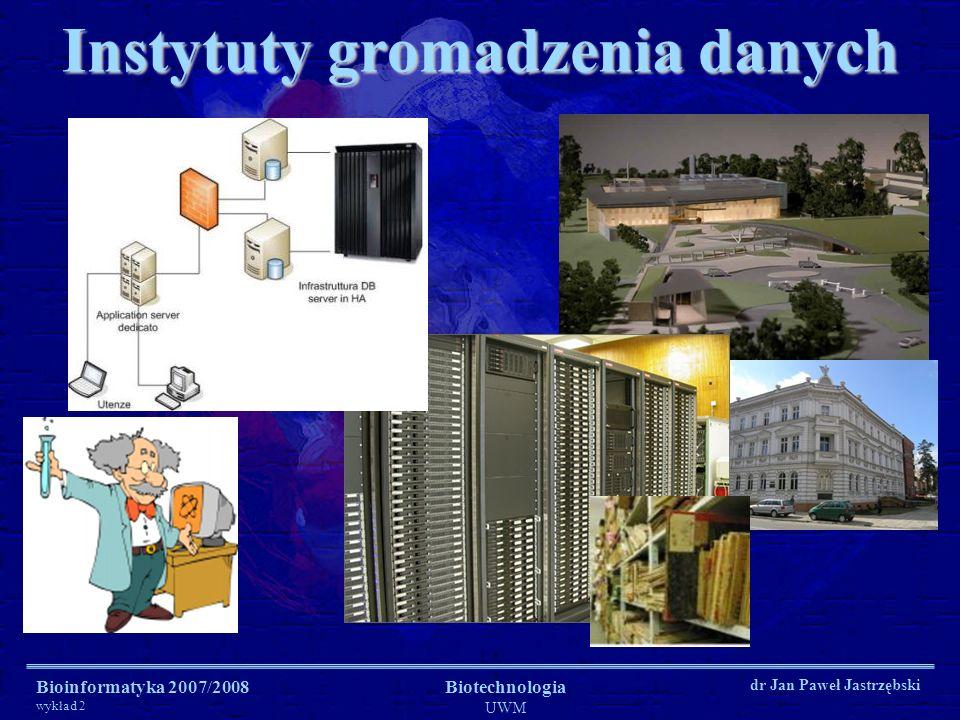 Bioinformatyka 2007/2008 wykład 2 Biotechnologia UWM dr Jan Paweł Jastrzębski Instytuty gromadzenia danych