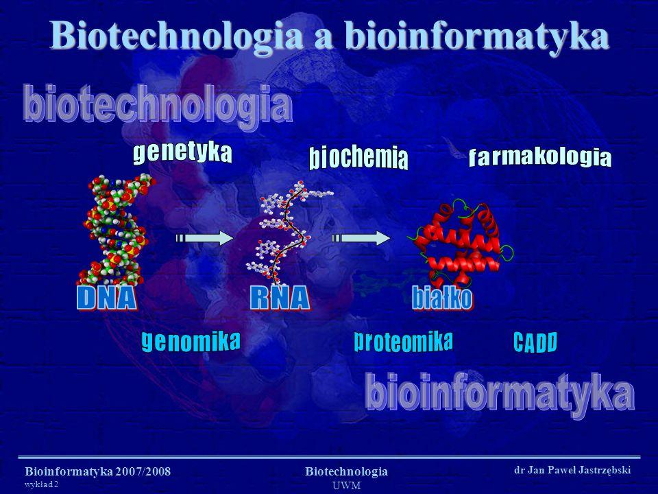 Bioinformatyka 2007/2008 wykład 2 Biotechnologia UWM dr Jan Paweł Jastrzębski Biotechnologia a bioinformatyka