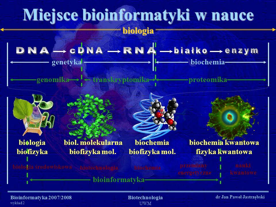 Bioinformatyka 2007/2008 wykład 2 Biotechnologia UWM dr Jan Paweł Jastrzębski Miejsce bioinformatyki w nauce genetykabiochemia genomikatranskryptomika