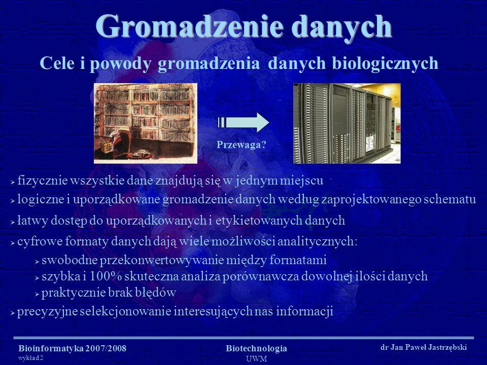 Bioinformatyka 2007/2008 wykład 2 Biotechnologia UWM dr Jan Paweł Jastrzębski Gromadzenie danych Cele i powody gromadzenia danych biologicznych fizycz