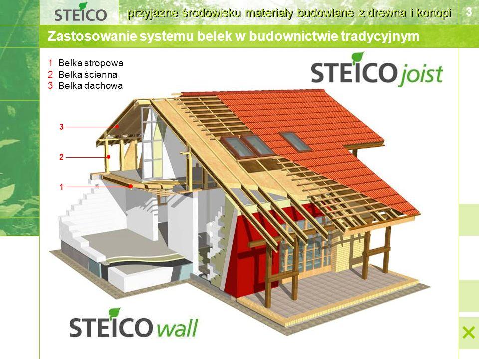 3 Zastosowanie systemu belek w budownictwie tradycyjnym przyjazne środowisku materiały budowlane z drewna i konopi 3 2 1 1 Belka stropowa 2 Belka ście