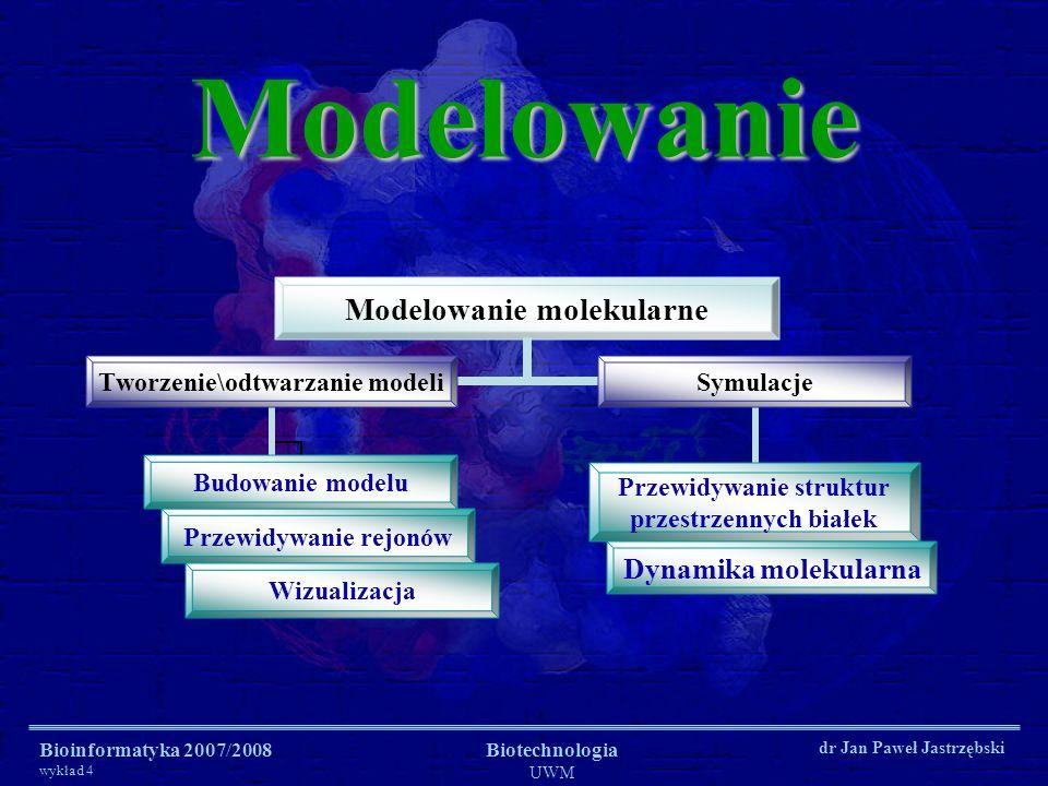 Bioinformatyka 2007/2008 wykład 4 Biotechnologia UWM dr Jan Paweł JastrzębskiModelowanie Dynamika molekularna