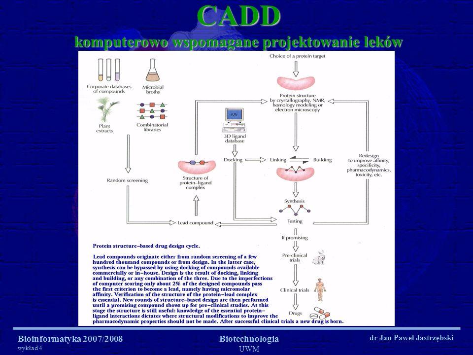 Bioinformatyka 2007/2008 wykład 4 Biotechnologia UWM dr Jan Paweł Jastrzębski CADD komputerowo wspomagane projektowanie leków