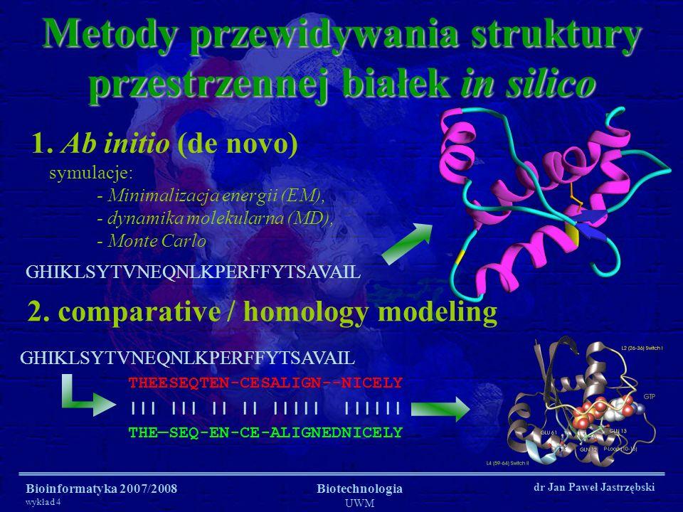 Bioinformatyka 2007/2008 wykład 4 Biotechnologia UWM dr Jan Paweł Jastrzębski 1. Ab initio (de novo) symulacje: - Minimalizacja energii (EM), - dynami