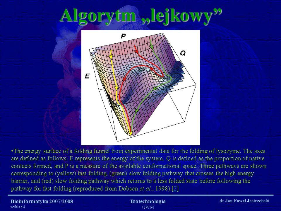 Bioinformatyka 2007/2008 wykład 4 Biotechnologia UWM dr Jan Paweł Jastrzębski Algorytm lejkowy The energy surface of a folding funnel from experimenta
