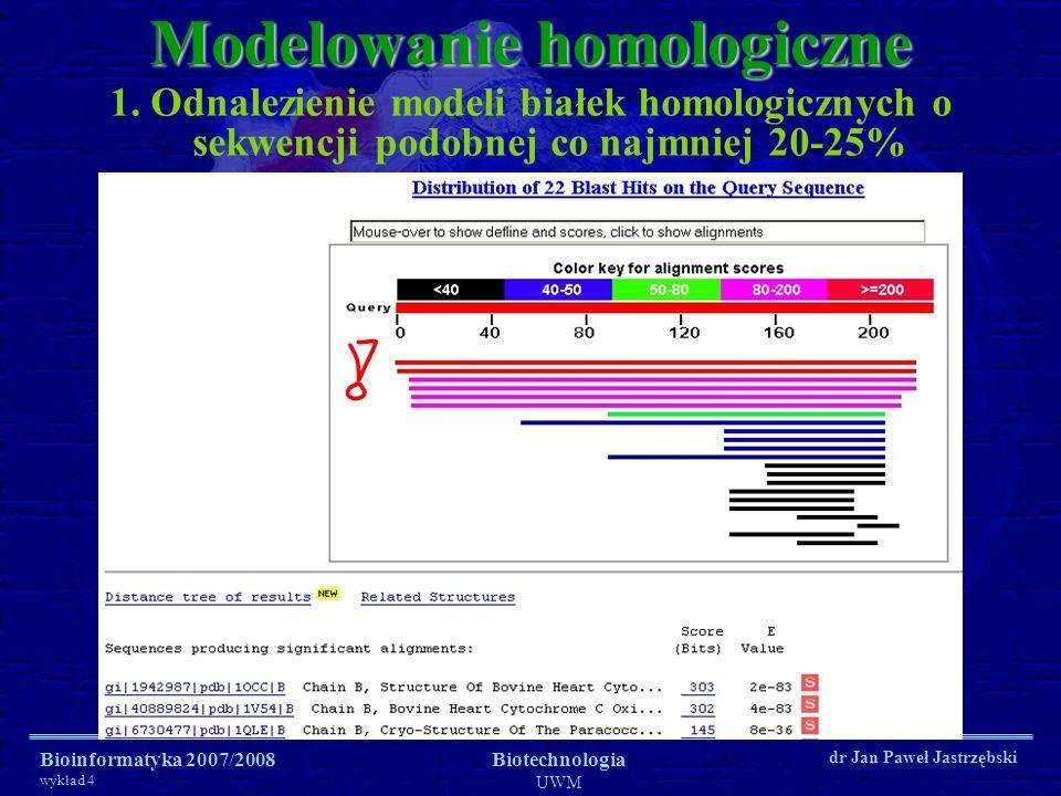 Bioinformatyka 2007/2008 wykład 4 Biotechnologia UWM dr Jan Paweł Jastrzębski Modelowanie homologiczne 1. Odnalezienie modeli białek homologicznych o