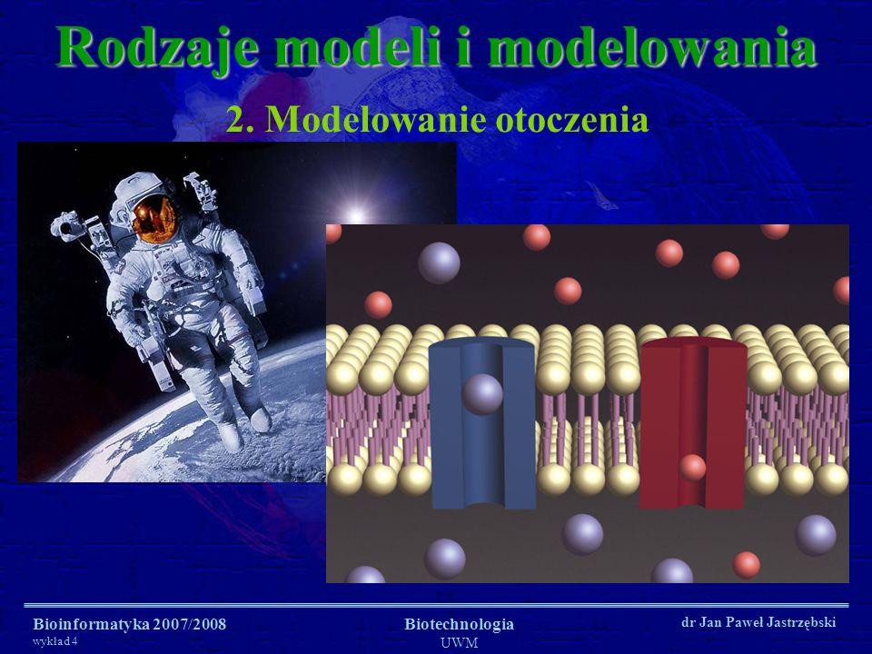 Bioinformatyka 2007/2008 wykład 4 Biotechnologia UWM dr Jan Paweł Jastrzębski Rodzaje modeli i modelowania 2. Modelowanie otoczenia